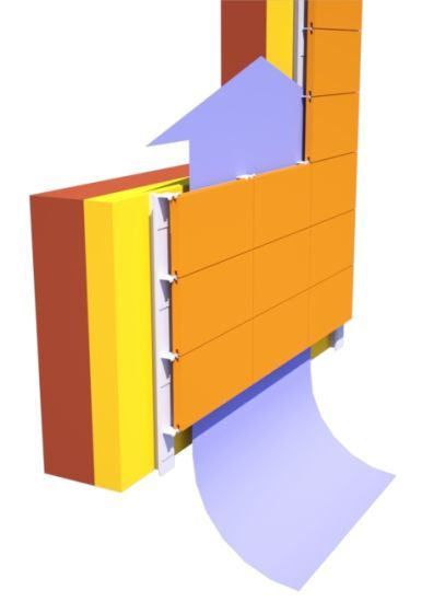 Funzionamento della facciata ventilata