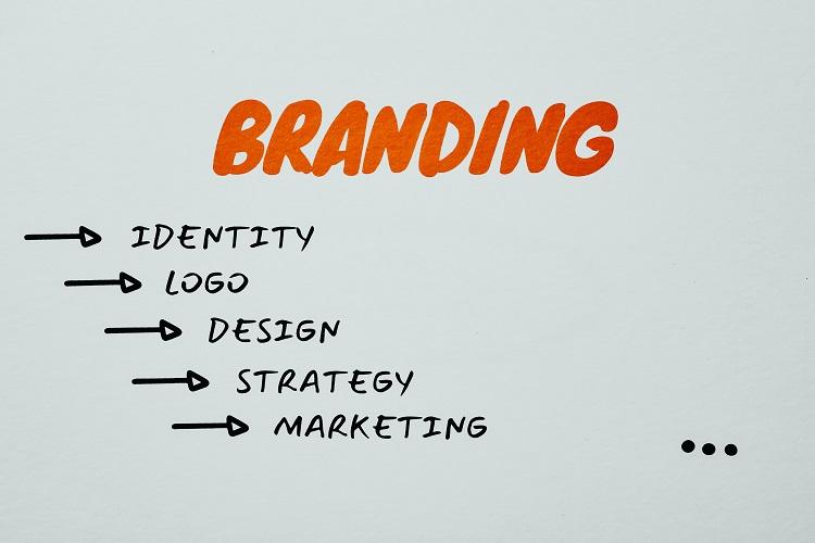 Green Branding: come comunicare la propria sostenibilità