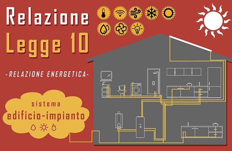 La Relazione Tecnica Legge 10 (o Relazione Energetica)