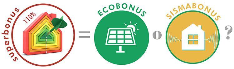 Interventi di riqualificazione: Superbonus, ecobonus o sismabonus?