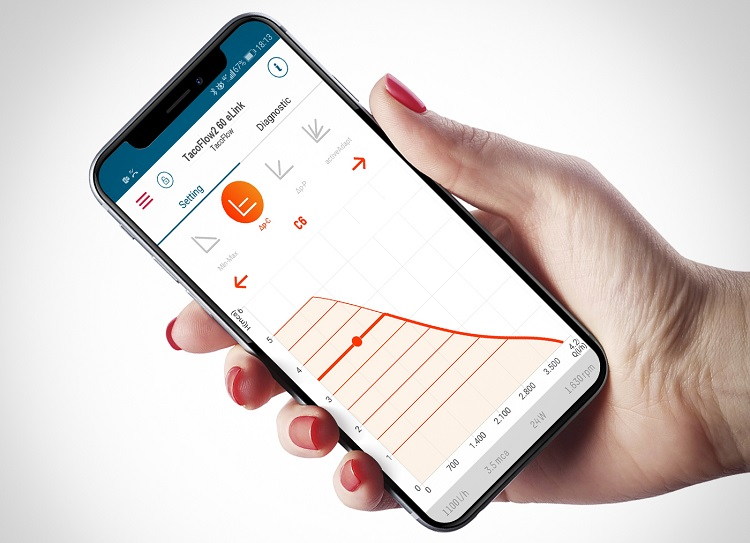 Riscaldamento smart con TacoFlow2 eLink